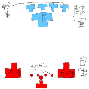 Chart05-01