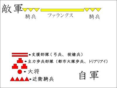 Chart0701