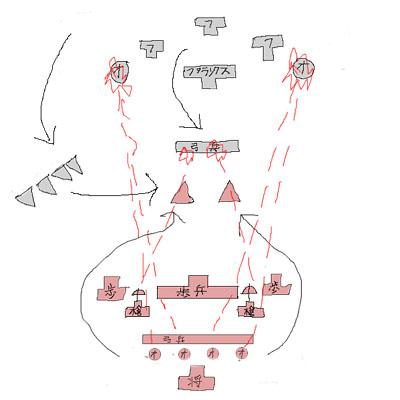 Tactic0102