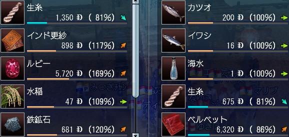 ベルベ1・7