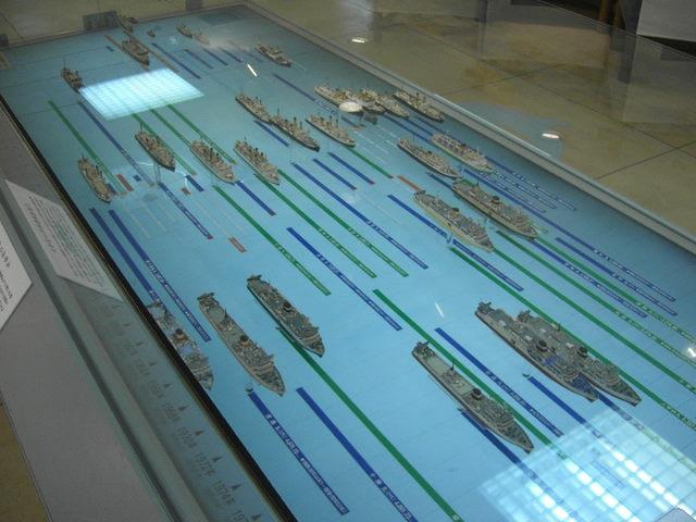 連絡船の歴史