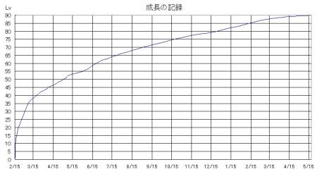 成長の記録.jpg