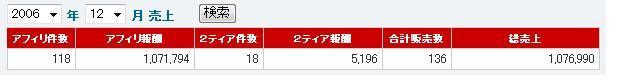 岡田塾に参加すれば月収100万!